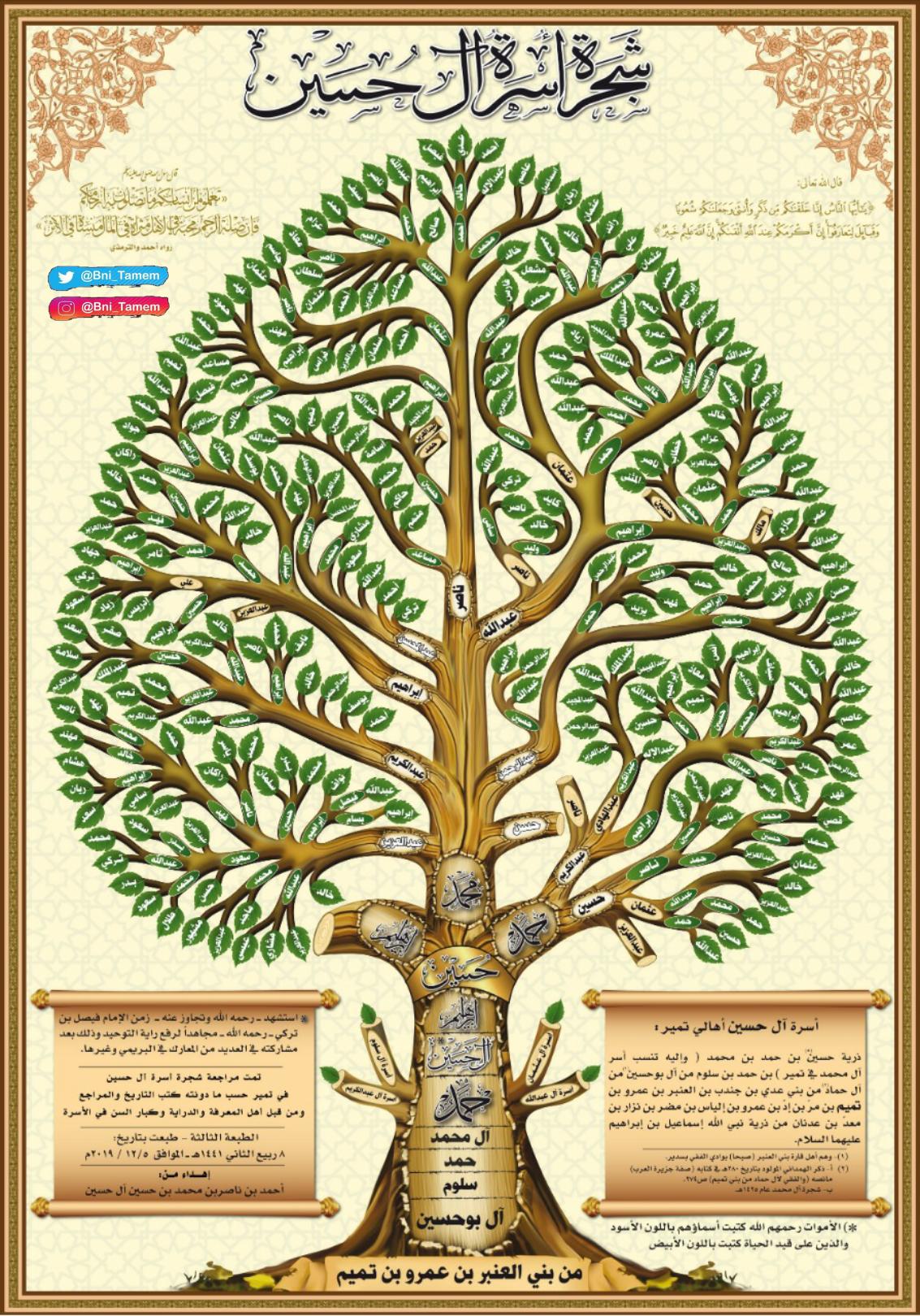 مشجرة أسرة آل حسين