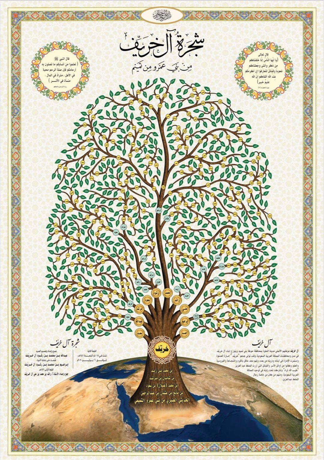 مشجرة أسرة آل خريف